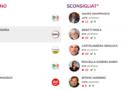 Elezioni, Arcigay lancia Votoarcobaleno: cinque richieste ai candidati e un sito per monitorarli